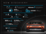 Land Rover Discovery TD6 3.0 HSE MY17 แลนด์โรเวอร์ ดีสคัฟเวอรรี่ ปี 2017 ภาพที่ 19/20