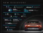 Land Rover Discovery TD6 3.0 SE MY17 แลนด์โรเวอร์ ดีสคัฟเวอรรี่ ปี 2017 ภาพที่ 19/20