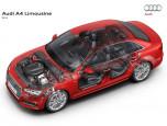 Audi A4 45 TFSI Quattro S Line ออดี้ เอ4 ปี 2017 ภาพที่ 8/8