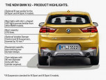 BMW X2 sDrive20i M Sport X บีเอ็มดับเบิลยู X2 ปี 2018 ภาพที่ 14/15