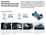 Hyundai KONA electric SE ฮุนได ปี 2019 ภาพที่ 19/20