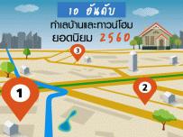 10 อันดับทำเลบ้านและทาวน์โฮม ยอดนิยม 2560