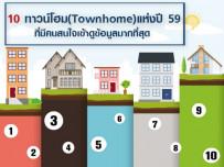 10 ทาวน์โฮม (Townhome) แห่งปี 59 ที่มีคนสนใจเข้าดูข้อมูลมากที่สุด ในเว็บไซต์ CheckRaka.com