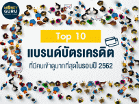 "Top 10 ""แบรนด์บัตรเครดิต"" ที่มีคนเข้าดูมากที่สุดในรอบปี 2562"