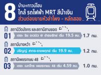 """แนะนำบ้าน: 8 บ้าน+ทาวน์โฮม ใกล้รถไฟฟ้า """"MRT สีน้ำเงินช่วงหัวลำโพง - หลักสอง"""""""