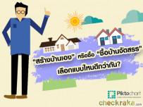 """""""สร้างบ้านเอง"""" หรือ """"ซื้อบ้านจัดสรรในโครงการ"""" เลือกแบบไหนดีกว่ากัน?"""
