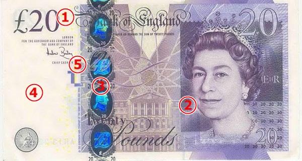 ... อันเนื่องมาจากมีลูกหลานหลายคนไปเรียนต่อที่ประเทศอังกฤษ จึงทำให้สกุลเงิน ปอนด์เป็นเงินอีกหนึ่งสกุลที่มี Rate แลกเปลี่ยนในตลาดทั่วโลก  รวมถึงประเทศไทยด้วย ...