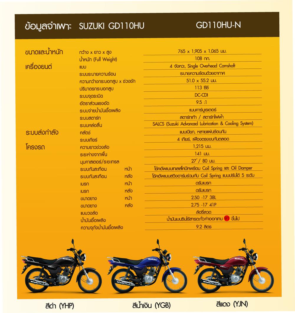 Suzuki GD110 HU My Life My Retro | เช็คราคา คอม