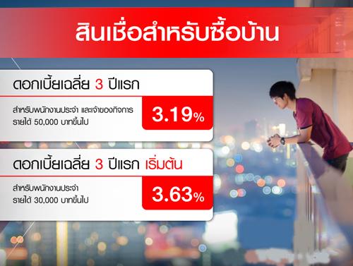 พิเศษ!! ดอกเบี้ยบ้านต่ำสุด 3.19%
