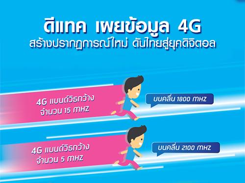 ดีแทคเผยข้อมูล 4G