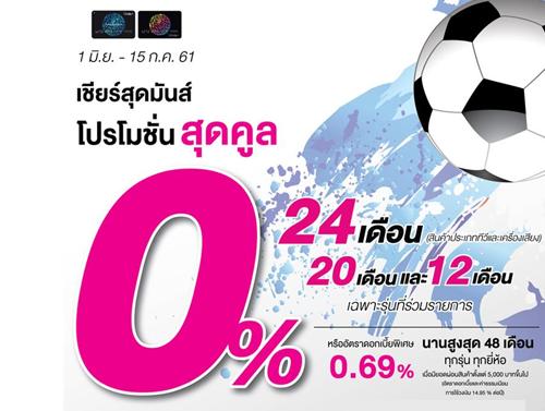 โปรโมชั่นสุดคูล 0% สูงสุด 24 เดือน เมื่อซื้อทีวี