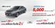 Promotion Honda มกราคม 2561