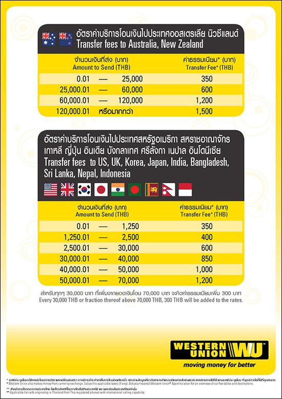 Western Union Moneygram >> เช็คราคา ค่าธรรมเนียมโอนเงินไปต่างประเทศ วิธีไหนประหยัด และสะดวกที่สุด? | เช็คราคา.คอม