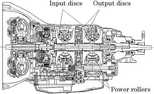 Manual for jatco Tanks