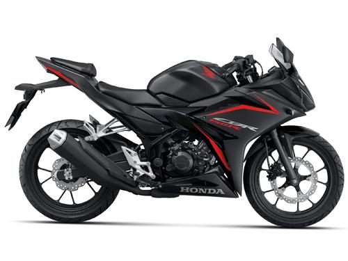 Honda CBR 150R STD MY2021 ปี 2020 ราคา-สเปค-โปรโมชั่น
